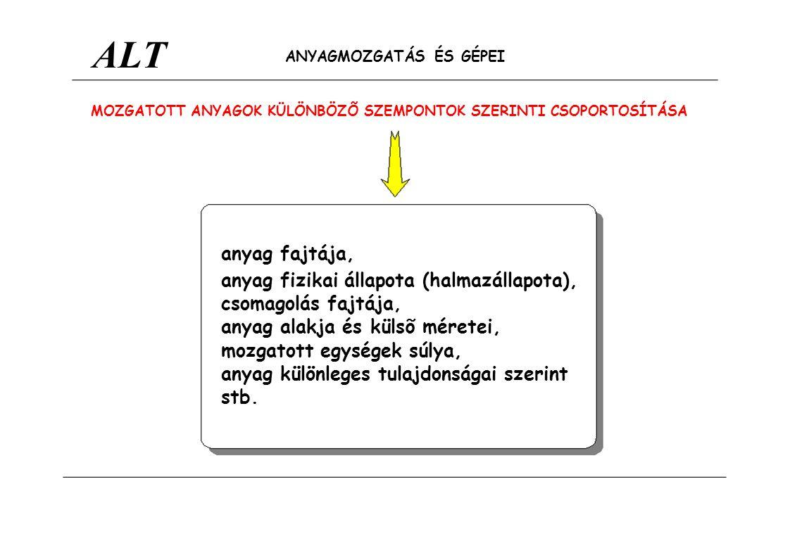 ALT anyag fizikai állapota (halmazállapota), csomagolás fajtája,