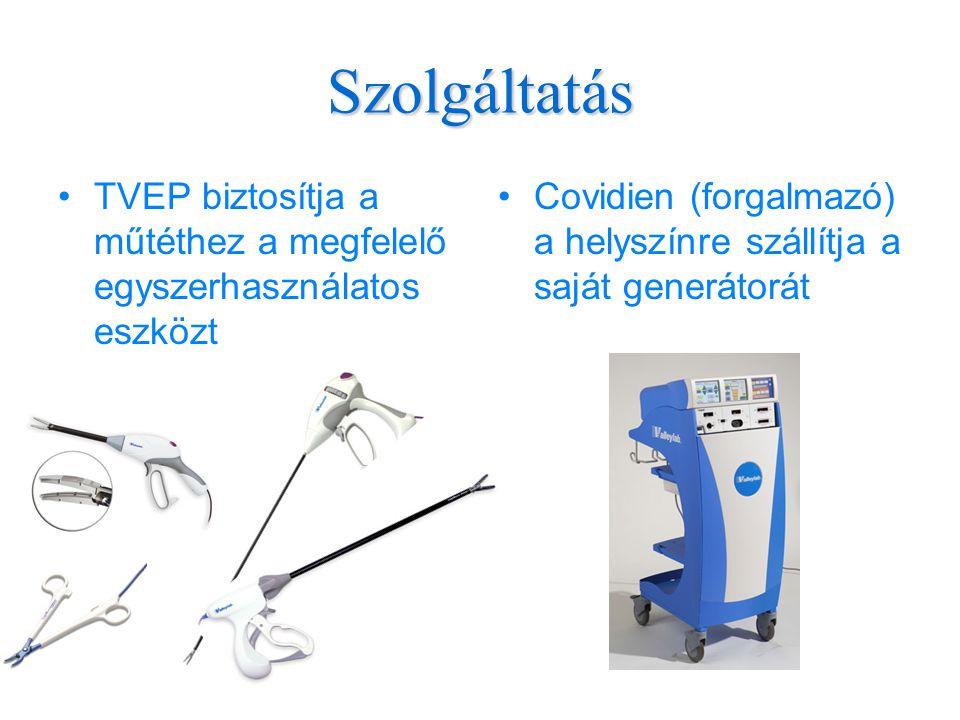 Szolgáltatás TVEP biztosítja a műtéthez a megfelelő egyszerhasználatos eszközt.