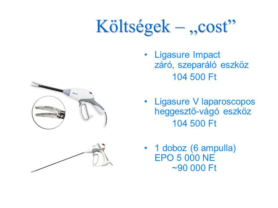 """Költségek – """"cost Ligasure Impact záró, szeparáló eszköz 104 500 Ft"""