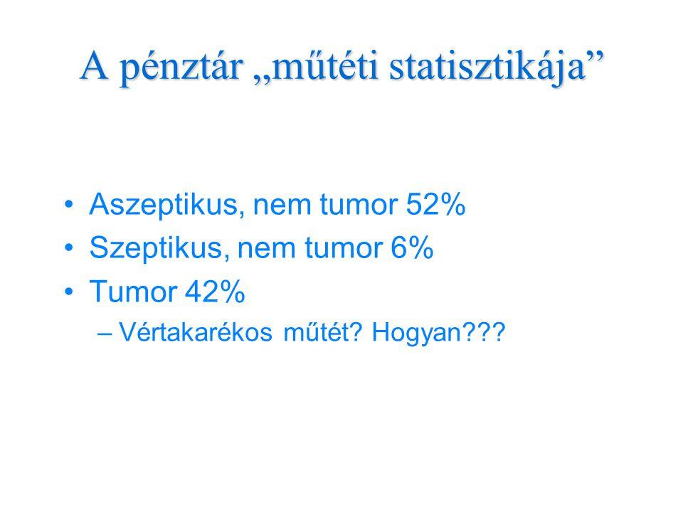 """A pénztár """"műtéti statisztikája"""