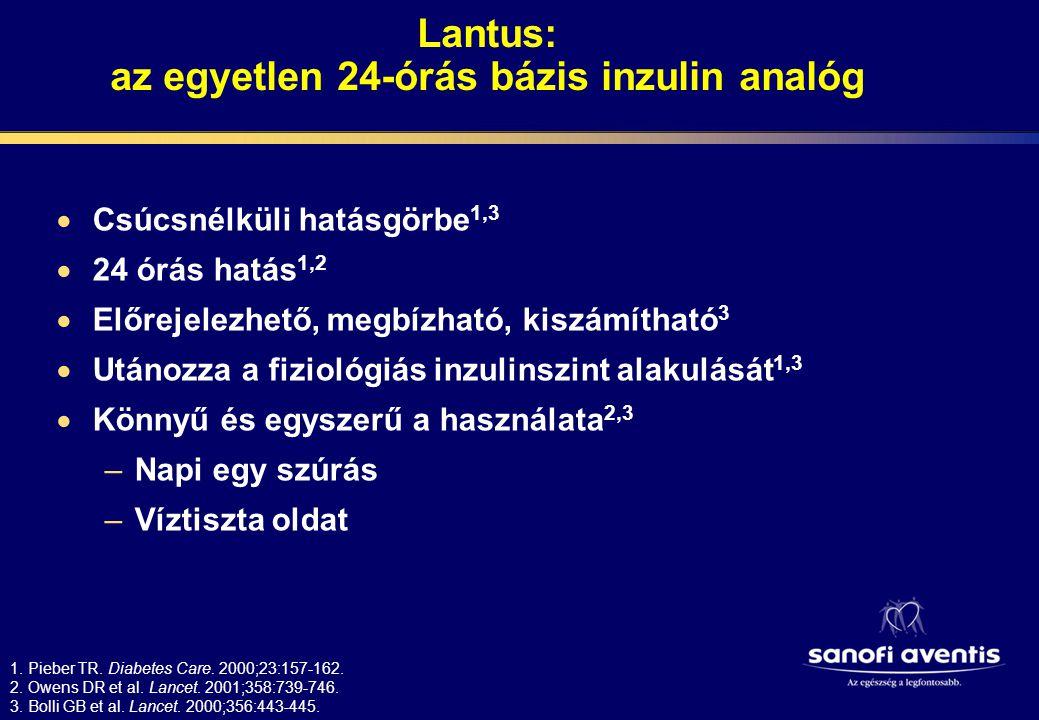 Lantus: az egyetlen 24-órás bázis inzulin analóg
