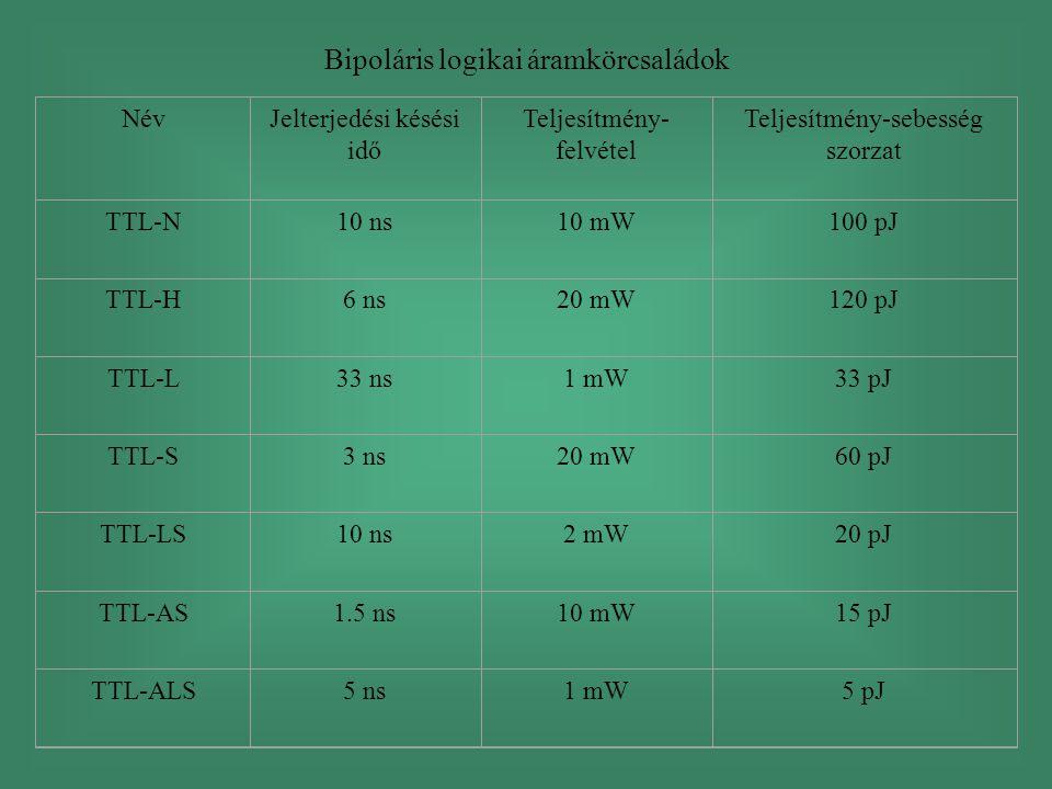 Bipoláris logikai áramkörcsaládok