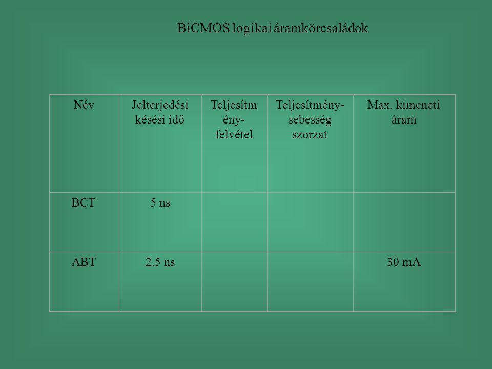 BiCMOS logikai áramkörcsaládok
