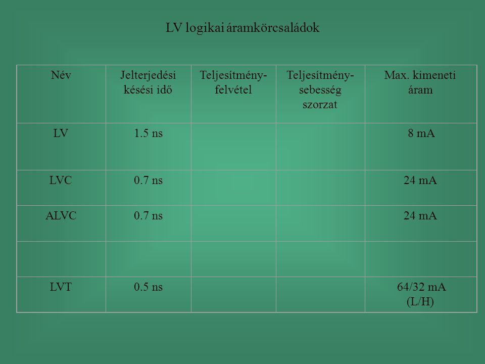 LV logikai áramkörcsaládok