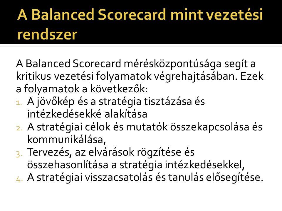 A Balanced Scorecard mint vezetési rendszer