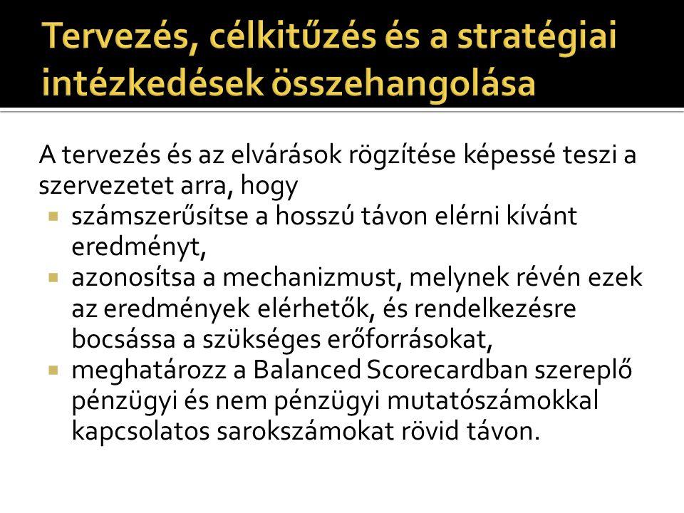 Tervezés, célkitűzés és a stratégiai intézkedések összehangolása