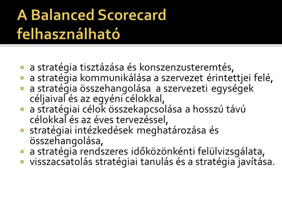 A Balanced Scorecard felhasználható