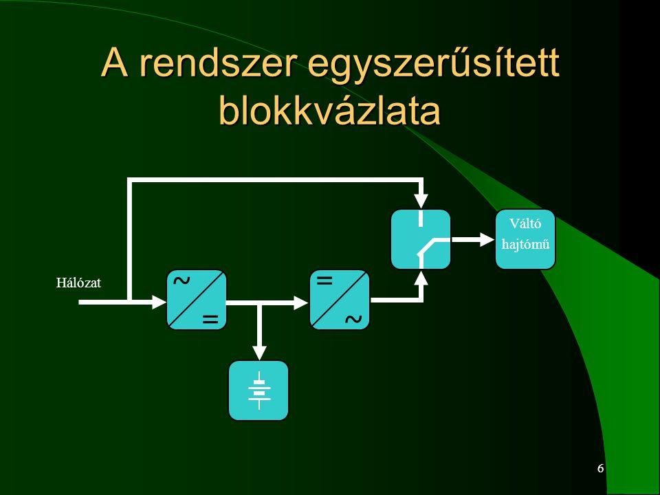 A rendszer egyszerűsített blokkvázlata