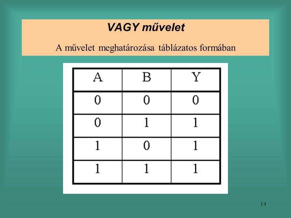 VAGY művelet A művelet meghatározása táblázatos formában