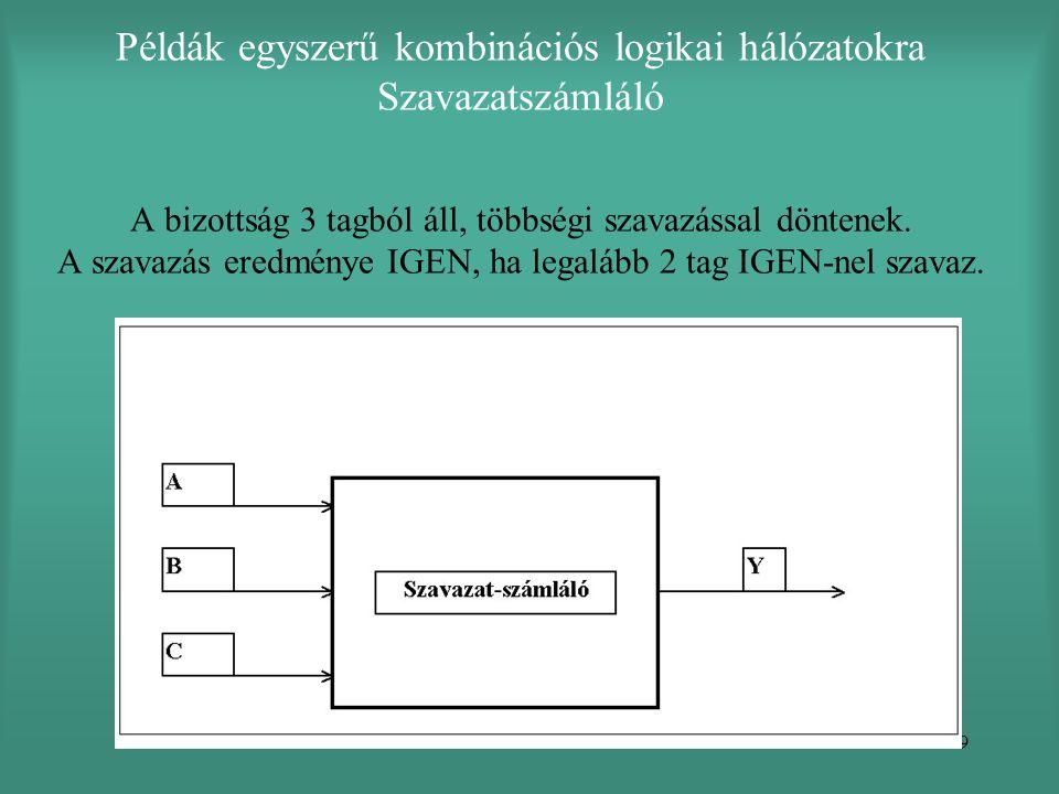 Példák egyszerű kombinációs logikai hálózatokra Szavazatszámláló A bizottság 3 tagból áll, többségi szavazással döntenek.