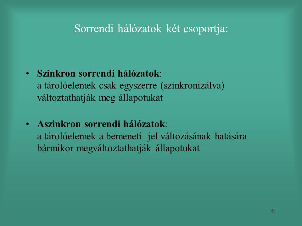 Sorrendi hálózatok két csoportja: