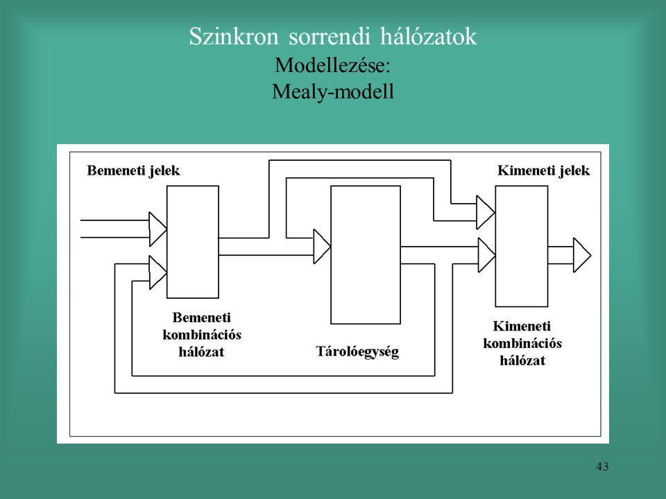 Szinkron sorrendi hálózatok Modellezése: Mealy-modell