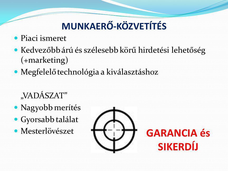 GARANCIA és SIKERDÍJ MUNKAERŐ-KÖZVETÍTÉS Piaci ismeret