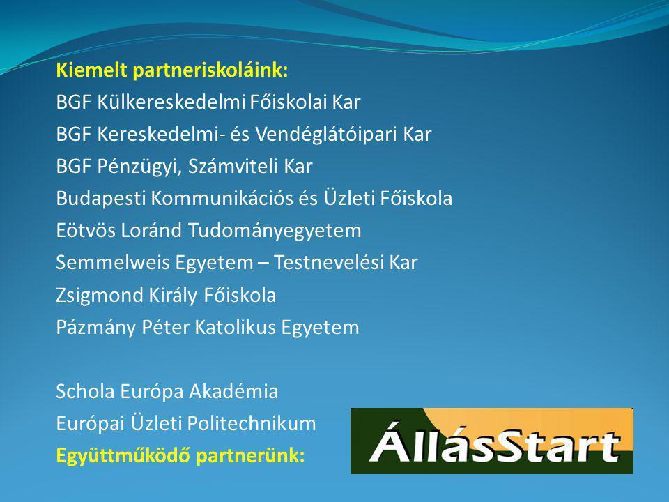 Kiemelt partneriskoláink:
