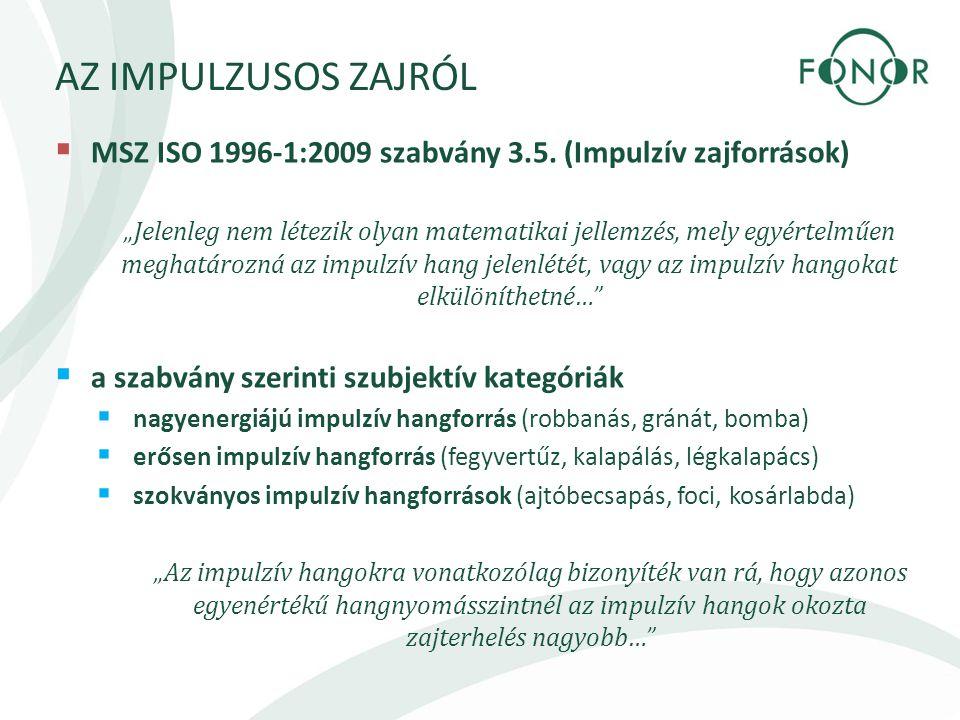 AZ IMPULZUSOS ZAJRÓL MSZ ISO 1996-1:2009 szabvány 3.5. (Impulzív zajforrások)