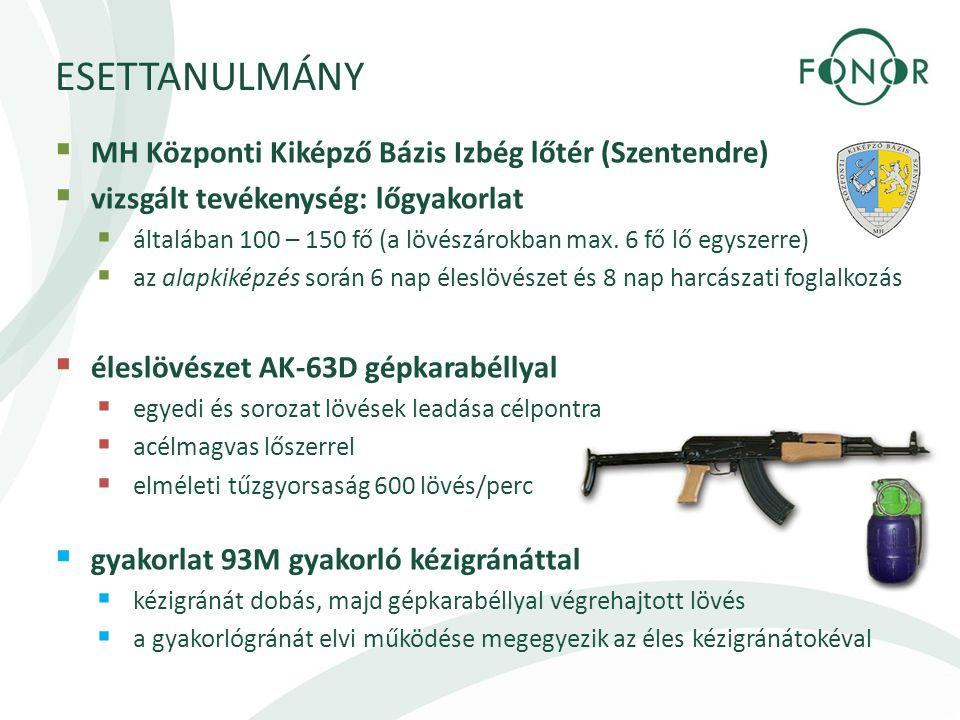 ESETTANULMÁNY MH Központi Kiképző Bázis Izbég lőtér (Szentendre)