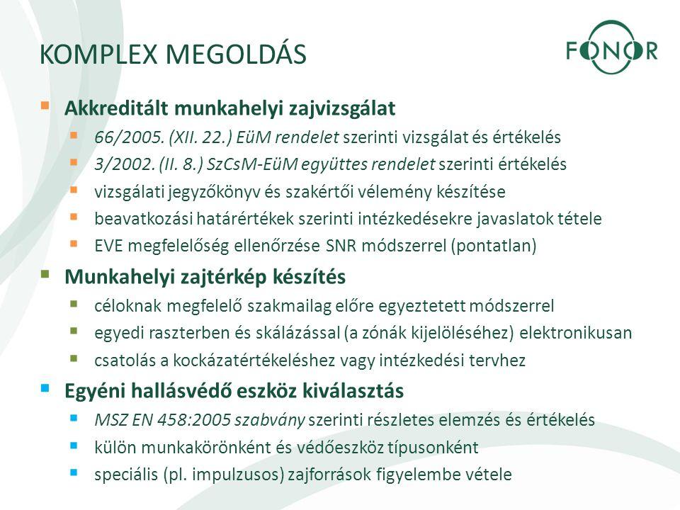 KOMPLEX MEGOLDÁS Akkreditált munkahelyi zajvizsgálat