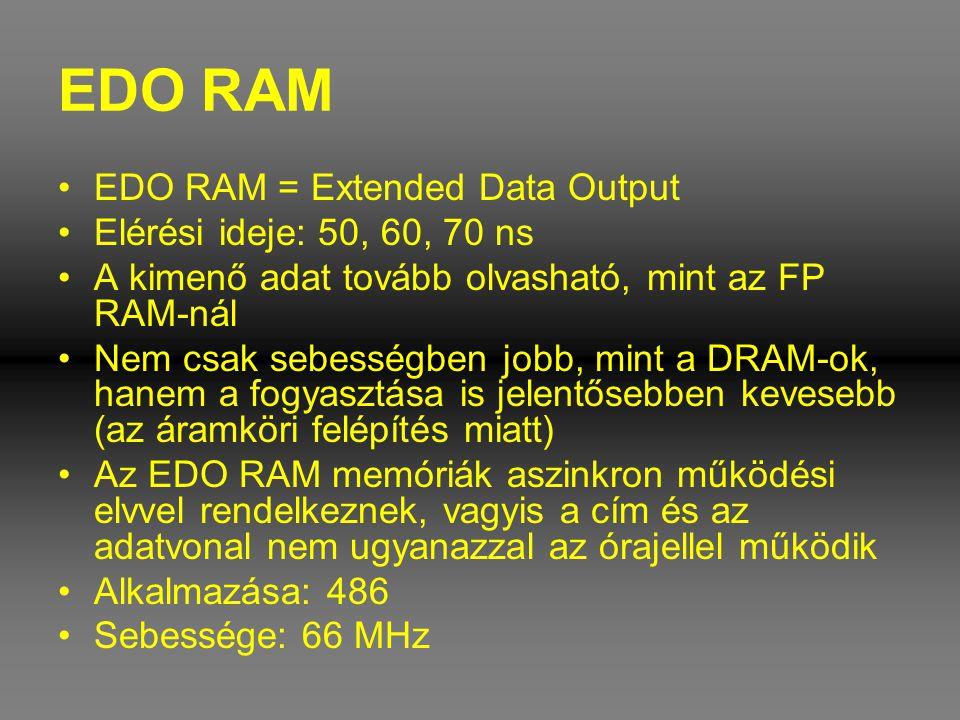 EDO RAM EDO RAM = Extended Data Output Elérési ideje: 50, 60, 70 ns