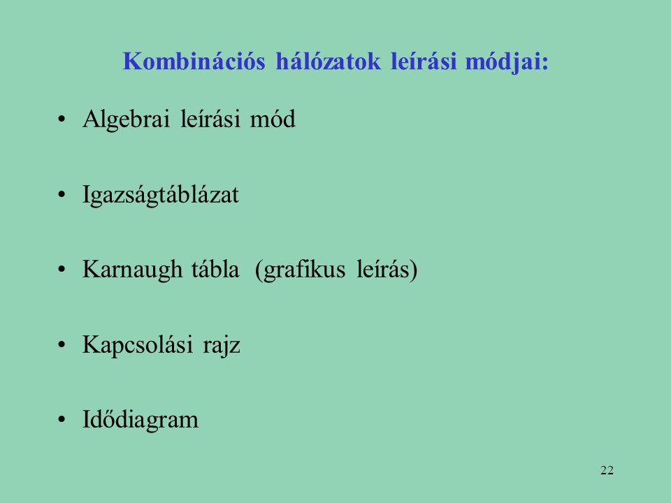 Kombinációs hálózatok leírási módjai: