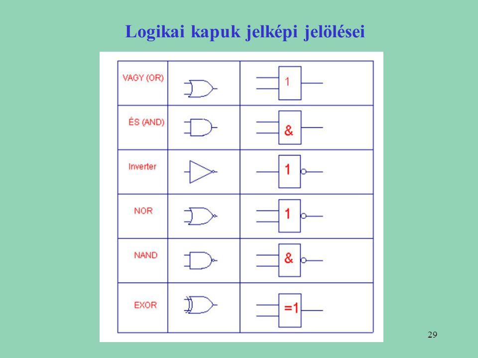 Logikai kapuk jelképi jelölései