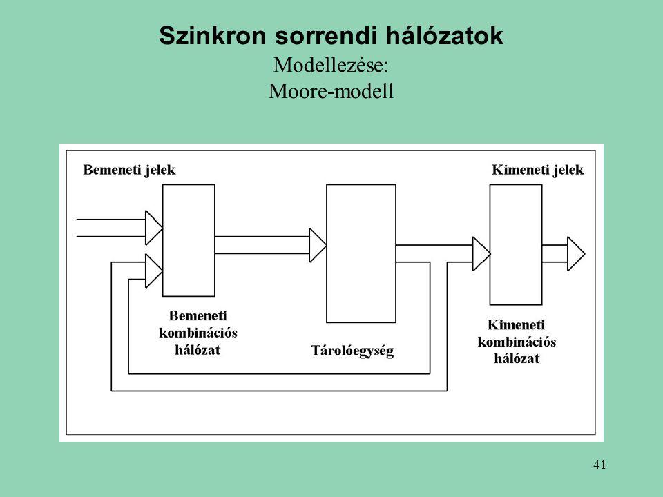 Szinkron sorrendi hálózatok Modellezése: Moore-modell