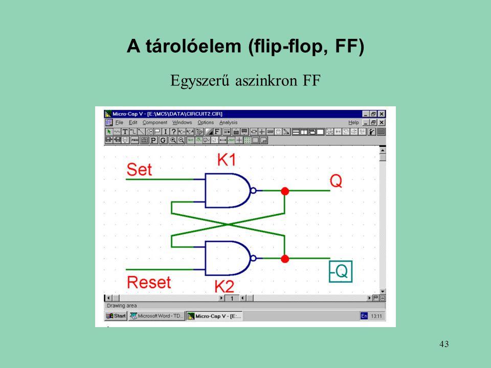 A tárolóelem (flip-flop, FF) Egyszerű aszinkron FF