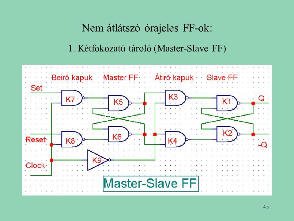 Nem átlátszó órajeles FF-ok: 1. Kétfokozatú tároló (Master-Slave FF)