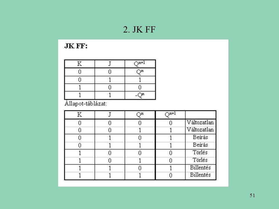 2. JK FF