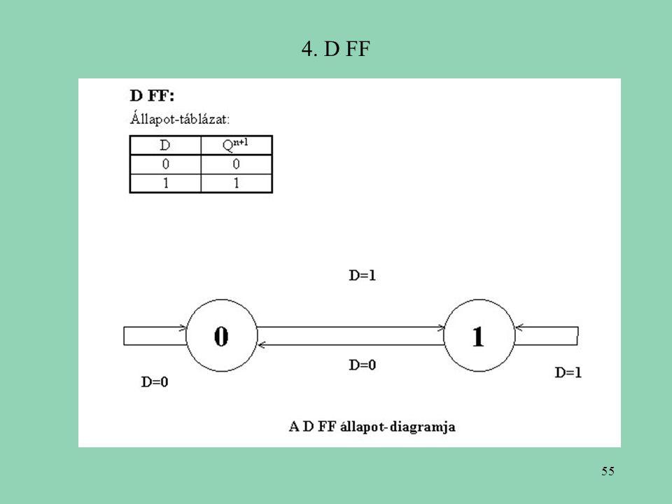 4. D FF