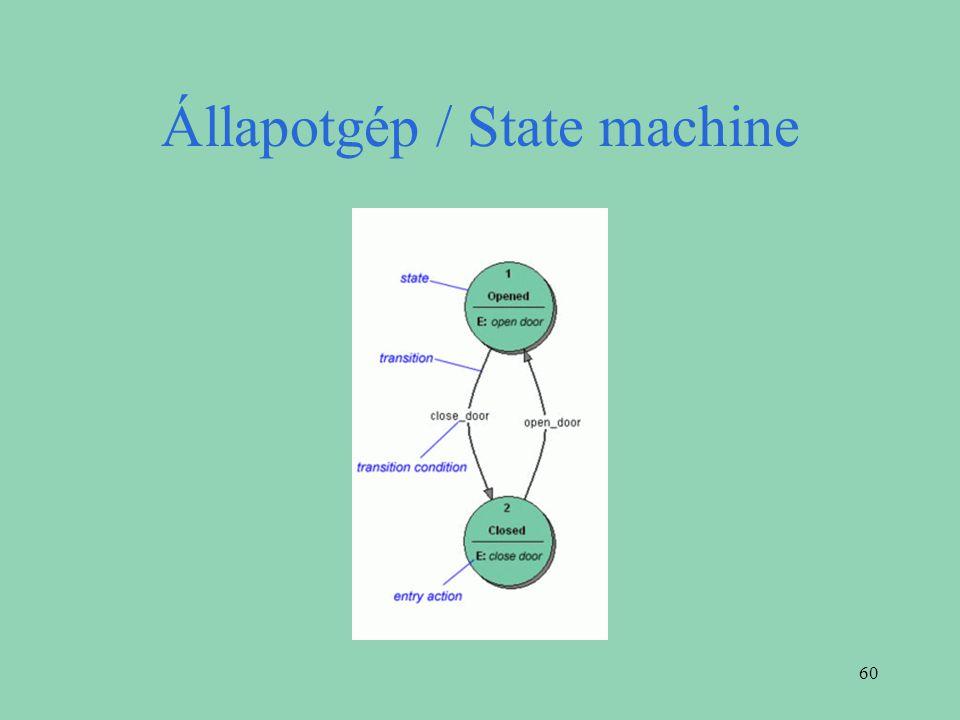 Állapotgép / State machine