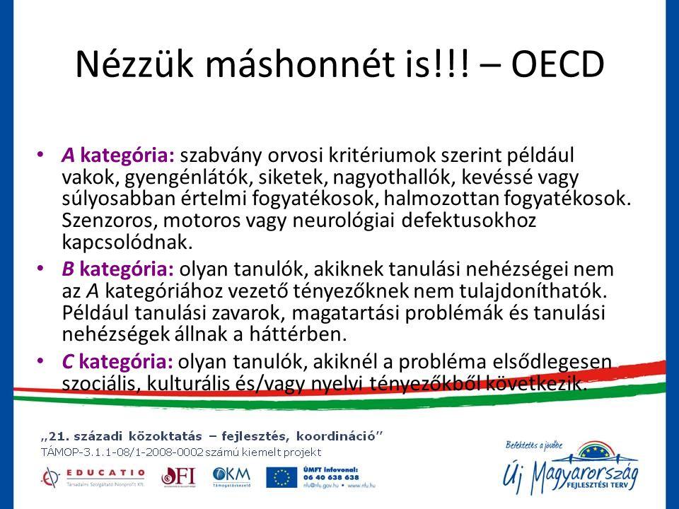 Nézzük máshonnét is!!! – OECD