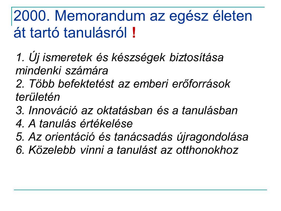 2000. Memorandum az egész életen át tartó tanulásról !