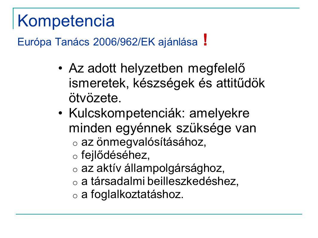 Kompetencia Európa Tanács 2006/962/EK ajánlása !