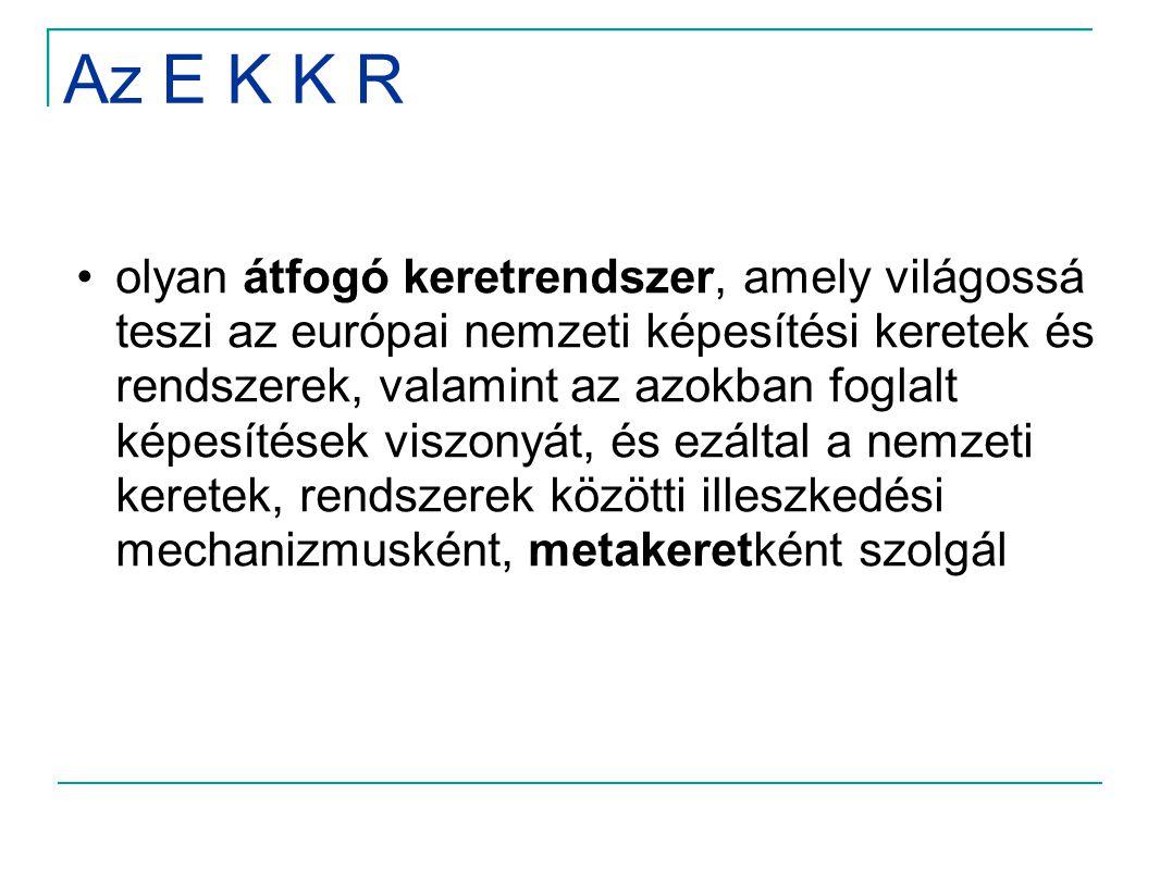 Az E K K R