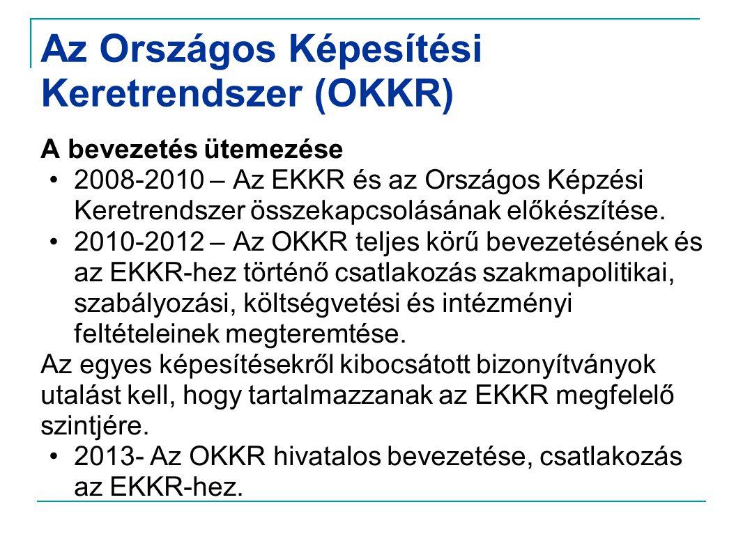 Az Országos Képesítési Keretrendszer (OKKR)