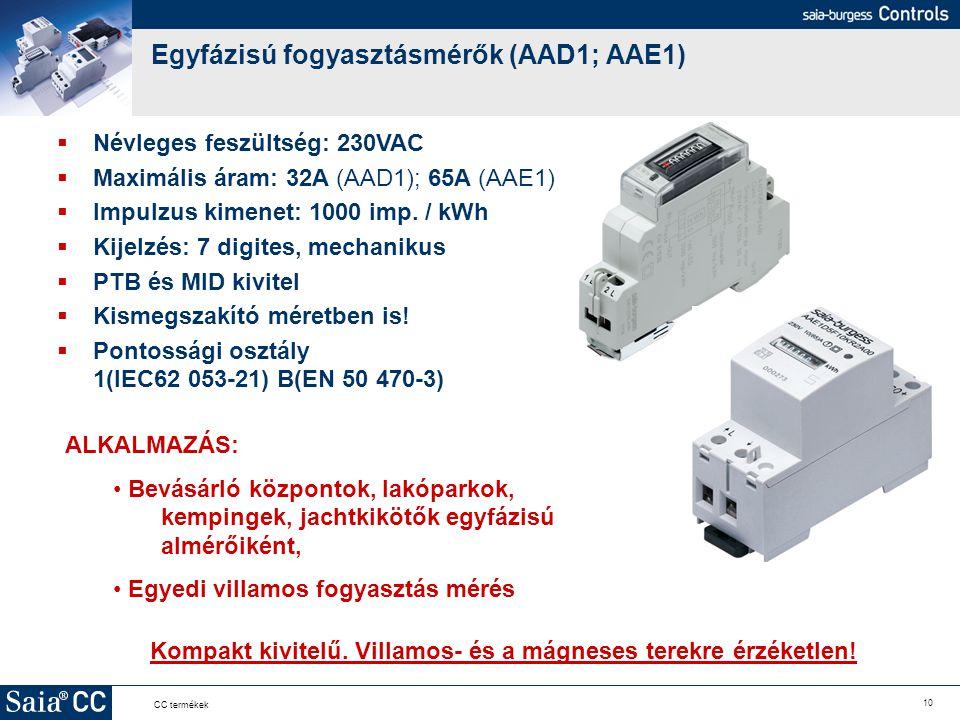 Egyfázisú fogyasztásmérők (AAD1; AAE1)