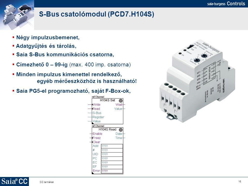 S-Bus csatolómodul (PCD7.H104S)