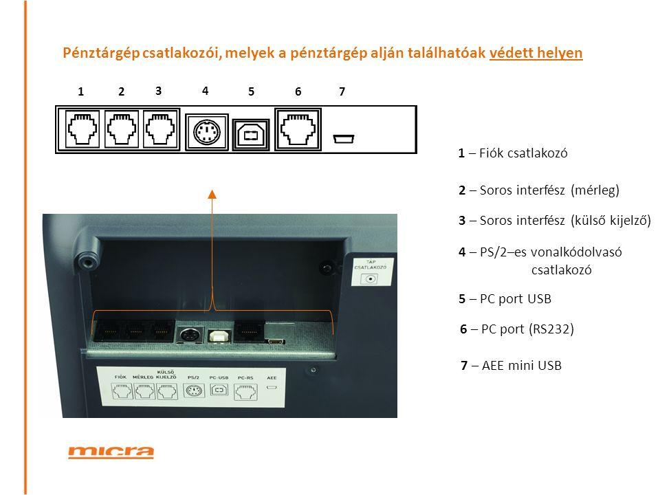 Pénztárgép csatlakozói, melyek a pénztárgép alján találhatóak védett helyen