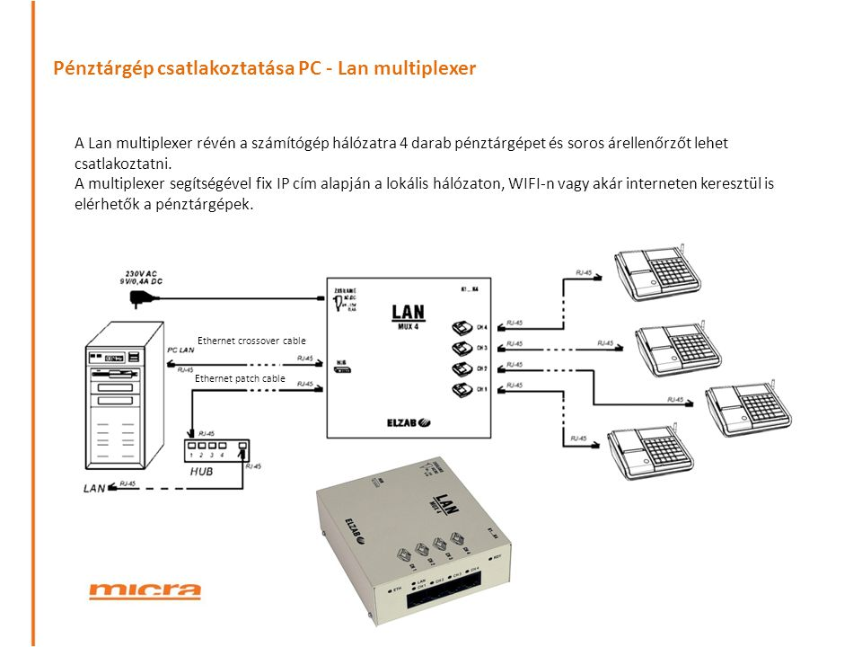 Pénztárgép csatlakoztatása PC - Lan multiplexer