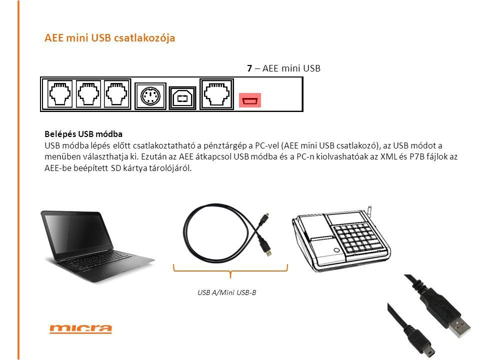 AEE mini USB csatlakozója
