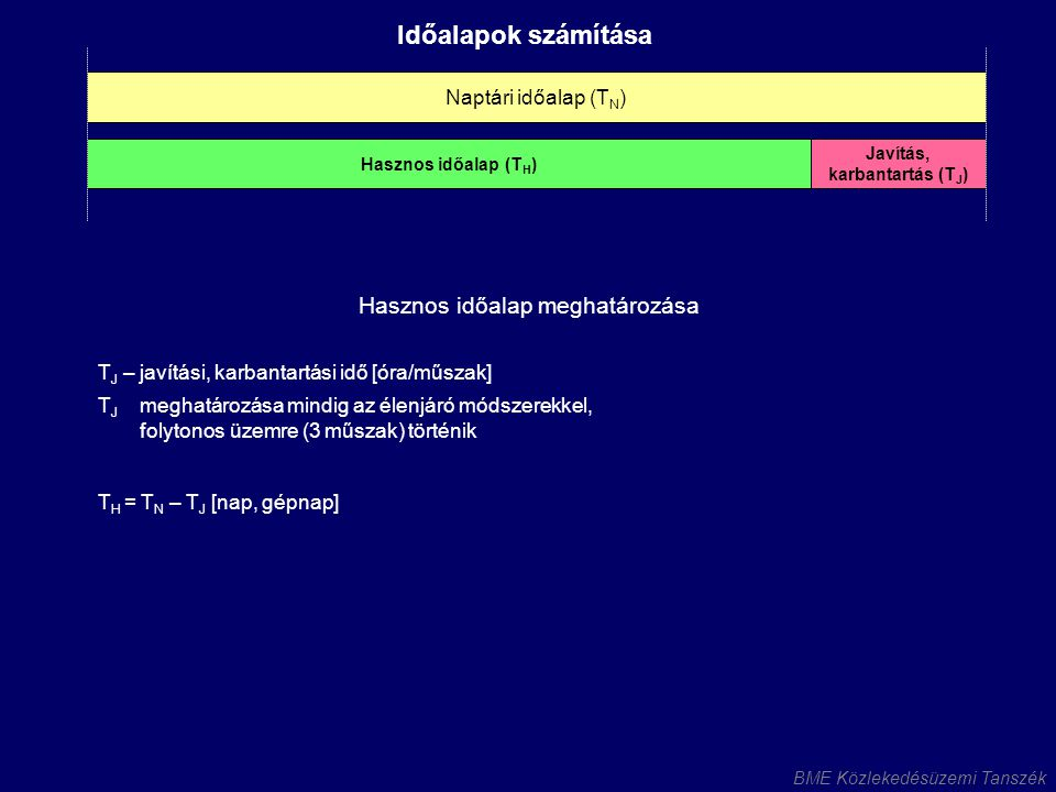 Időalapok számítása Hasznos időalap meghatározása Naptári időalap (TN)