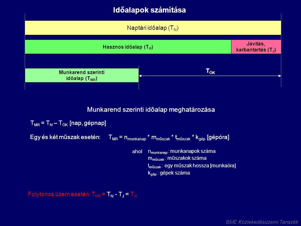 Munkarend szerinti időalap (TMR)