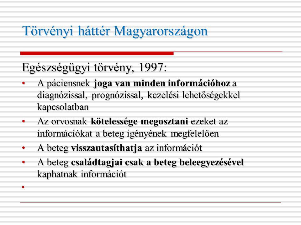 Törvényi háttér Magyarországon