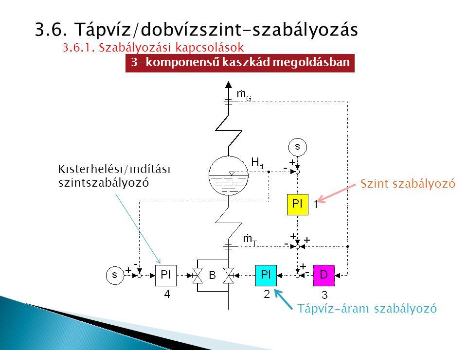 3.6. Tápvíz/dobvízszint-szabályozás