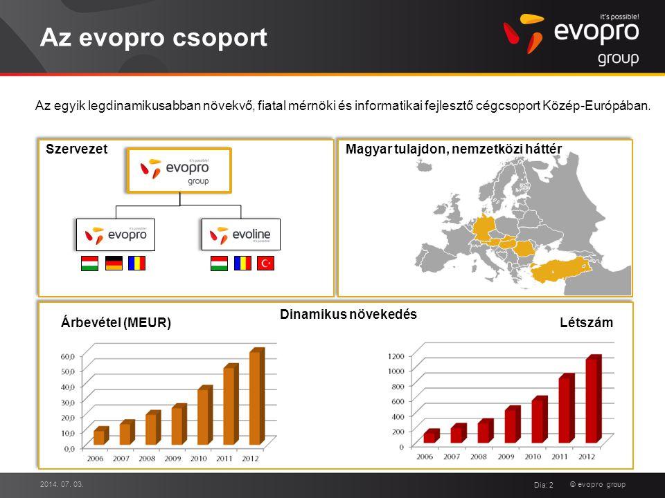 Az evopro csoport Az egyik legdinamikusabban növekvő, fiatal mérnöki és informatikai fejlesztő cégcsoport Közép-Európában.