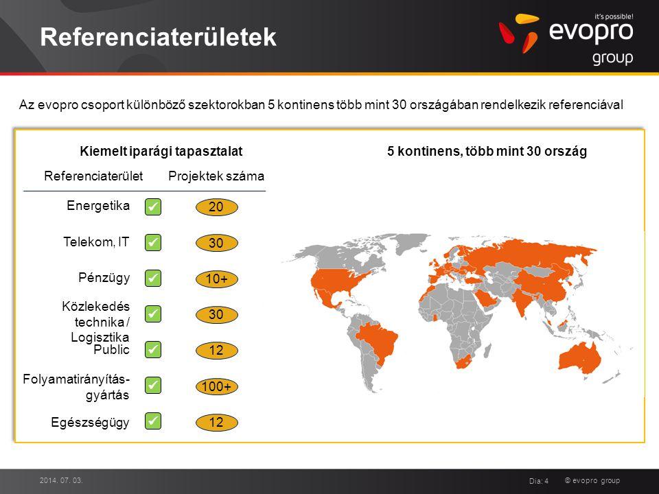 Referenciaterületek Az evopro csoport különböző szektorokban 5 kontinens több mint 30 országában rendelkezik referenciával.