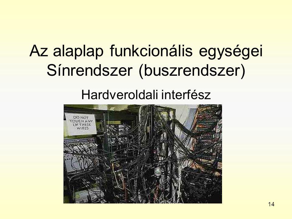 Az alaplap funkcionális egységei Sínrendszer (buszrendszer)