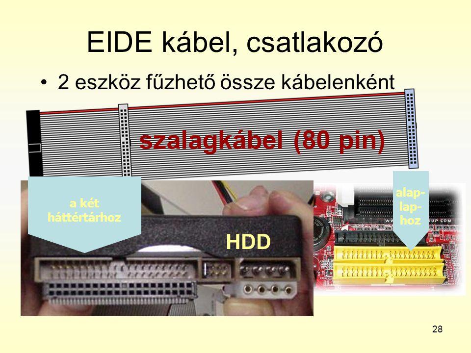 EIDE kábel, csatlakozó szalagkábel (80 pin)