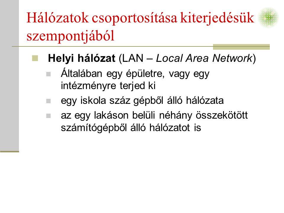 Hálózatok csoportosítása kiterjedésük szempontjából