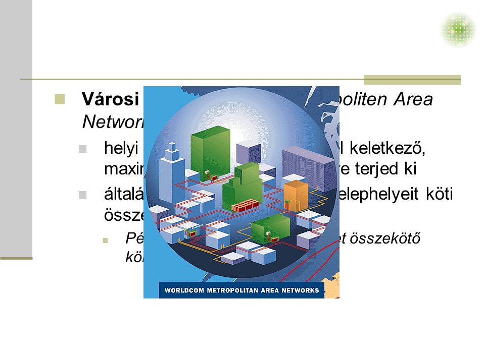 Városi hálózat (MAN – Metropoliten Area Network)